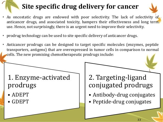 Site specific drug delivery for cancer • As oncostatic drugs are endowed with poor selectivity. The lack of selectivity of...