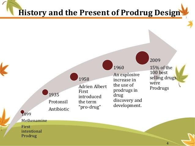 History and the Present of Prodrug Design 1899 Methenamine First intentional Prodrug 1935 Protonsil Antibiotic 1958 Adrien...