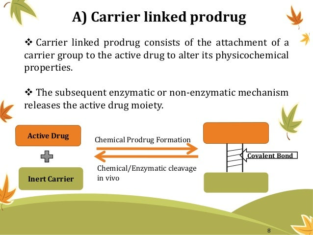 Active Drug Inert Carrier A) Carrier linked prodrug Chemical Prodrug Formation Chemical/Enzymatic cleavage in vivo Covalen...