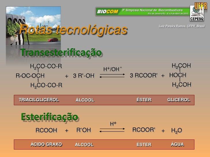 Producao de-biocombustiveis-existem-problemas-na-producao ... H2coh