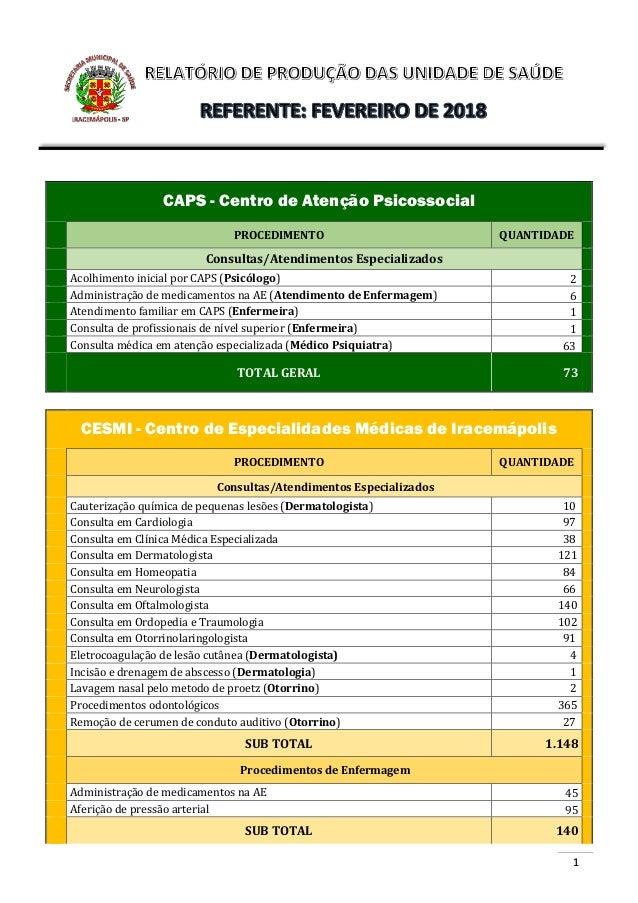 1 CAPS - Centro de Aten��o Psicossocial PROCEDIMENTO QUANTIDADE Consultas/Atendimentos Especializados Acolhimento inicial ...