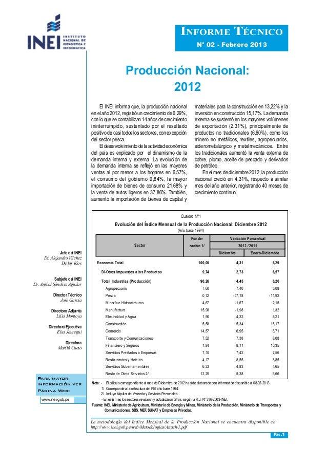 Producción Nacional: 2012 Para mayor información ver Página Web: www.inei.gob.pe Informe Técnico N° 02 - Febrero 2013 Jefe...