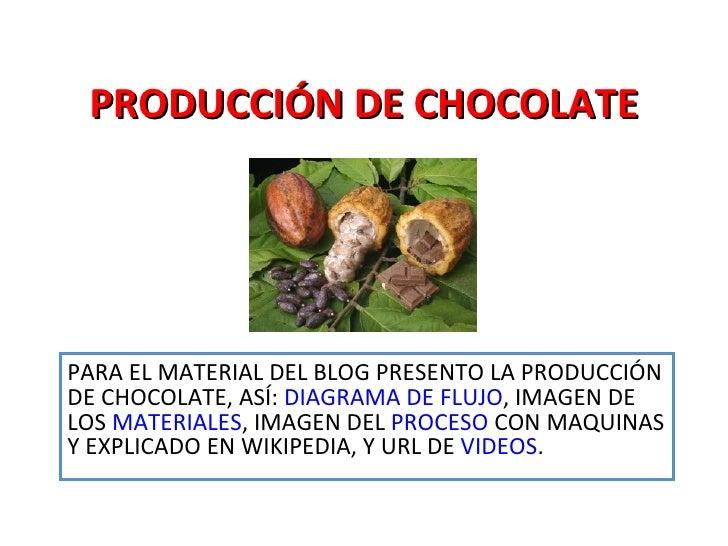 PRODUCCIÓN DE CHOCOLATE PARA EL MATERIAL   DEL BLOG PRESENTO LA PRODUCCIÓN DE CHOCOLATE, ASÍ:  DIAGRAMA DE FLUJO , IMAGEN ...