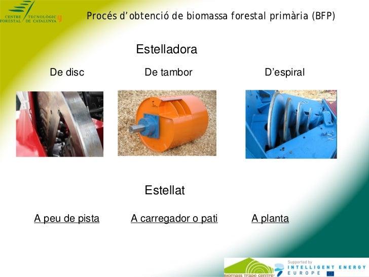 Procés d'obtenció de biomassa forestal primària (BFP)                       Estelladora   De disc               De tambor ...