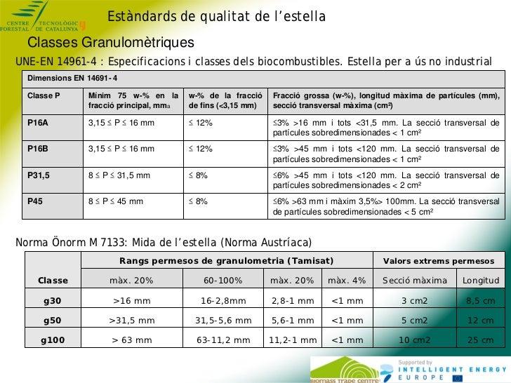 Estàndards de qualitat de l'estella  Classes GranulomètriquesUNE-EN 14961-4 : Especificacions i classes dels biocombustibl...