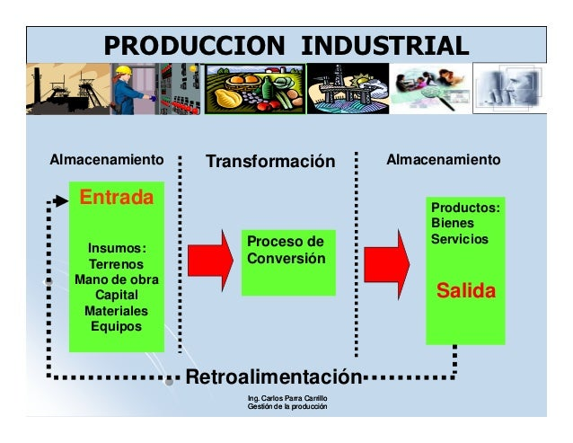 Produccion industrial for Proceso de produccion en un restaurante