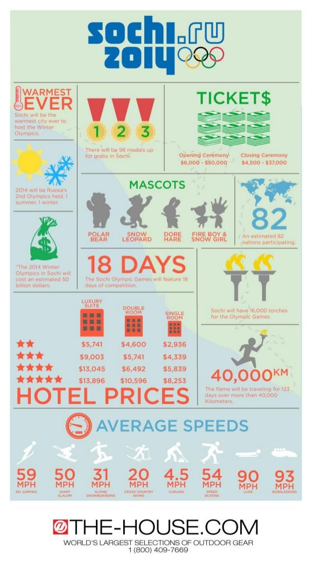 Sochi 2014 Winter Olympics Infographic