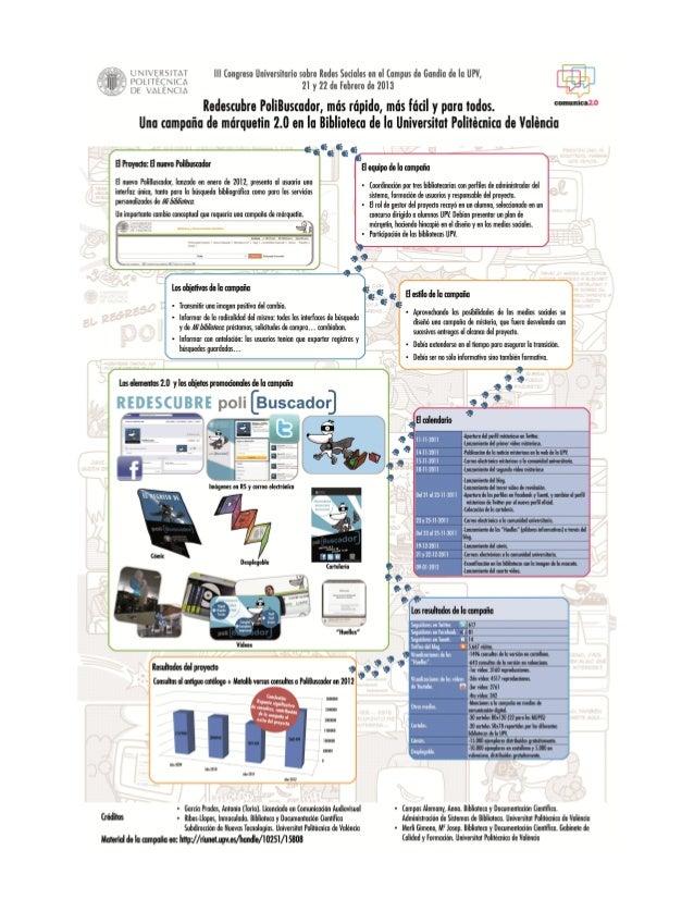 REDESCUBRE POLIBUSCADOR. Campaña de Márketing de la Biblioteca de la Universitat Politécnica de València
