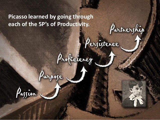 Picasso produces Guernica using the 5P's of Productivity.