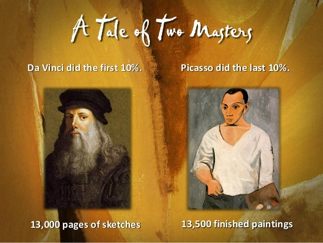 Most Stolen Artist in the World  Stolen Pieces of Art Source: BBC Special Report (2010)