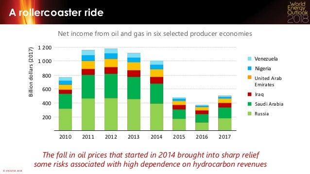Producer Economies Webinar Slide 3