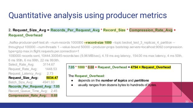 Quantitative analysis using producer metrics 2. Request_Size_Avg = Records_Per_Request_Avg * Record_Size * Compression_Rat...