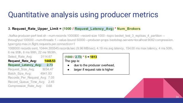 Quantitative analysis using producer metrics 3. Request_Rate_Upper_Limit = (1000 / Request_Latency_Avg) * Num_Brokers ./ka...