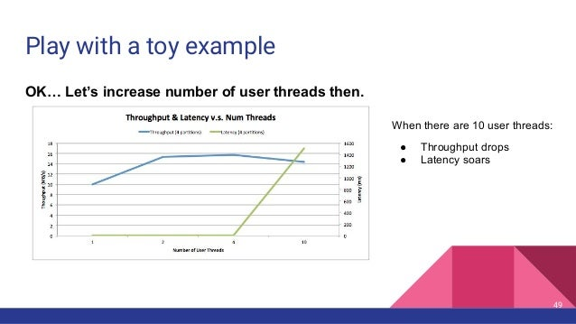 Play with a toy example OK… Let's increase number of user threads then. 49 When there are 10 user threads: ● Throughput dr...