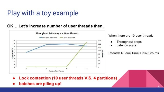 Play with a toy example OK… Let's increase number of user threads then. 50 ● Lock contention (10 user threads V.S. 4 parti...
