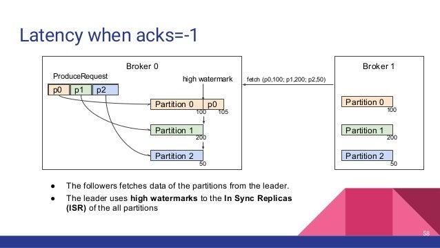 Latency when acks=-1 Broker 0 Broker 1 Partition 0 Partition 1 Partition 2 p0 p1 p2 ProduceRequest p0 high watermark fetch...