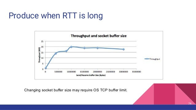 Produce when RTT is long Changing socket buffer size may require OS TCP buffer limit. 74