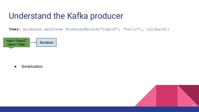 "Understand the Kafka producer User: producer.send(new ProducerRecord(""topic0"", ""hello""), callback); ● Serialization 9 topi..."