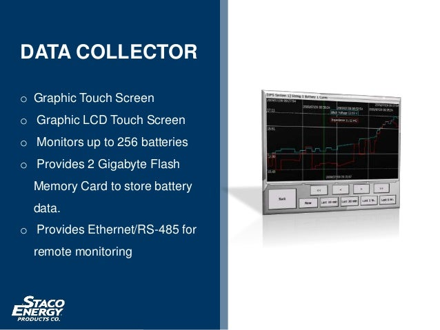 Product: Battery Monitoring: FirstLine BMS
