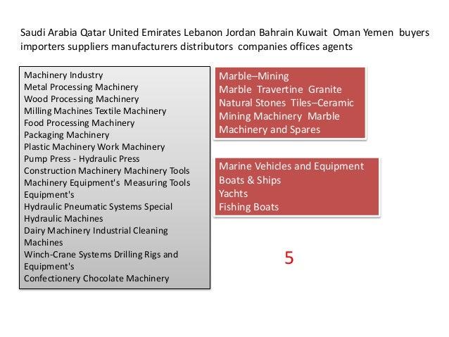 Saudi Arabia Qatar United Emirates Lebanon Jordan Bahrain Kuwait Oma…