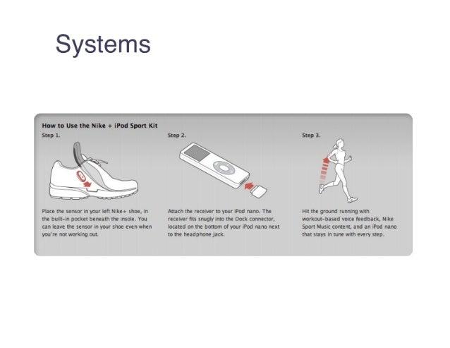 Product Design Ideas Slide 3