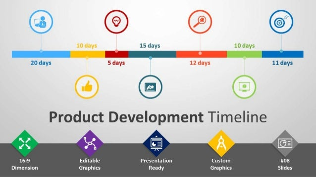Product development timeline ppt template product development timeline ppt template like what you see get the complete deck at 24point0 slide store this product has toneelgroepblik Choice Image