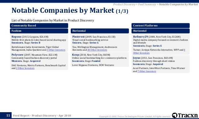 e85cf9f3808 Product Discovery Startup Landscape