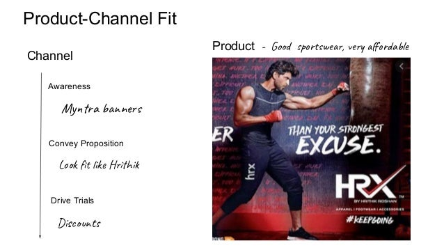 Product-Channel Fit Awareness Convey Proposition Drive Trials Product - Good sportswear, very affordable Myntra banners Loo...