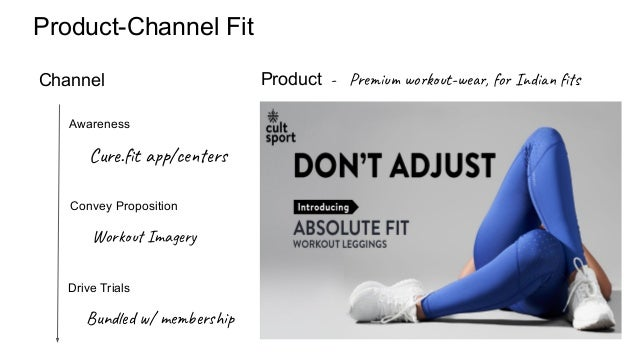 Product-Channel Fit Awareness Convey Proposition Drive Trials Product - Premium workout-wear, for Indian fits Cure.fit app/c...