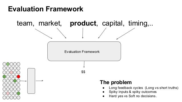 Evaluation Framework team, market, product, capital, timing,.. Evaluation Framework $$ The problem ● Long feedback cycles ...