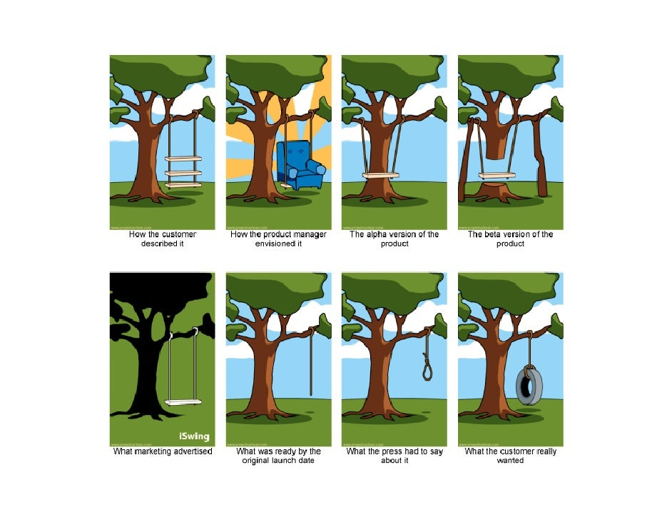 Product Management 101 for Startups Slide 2