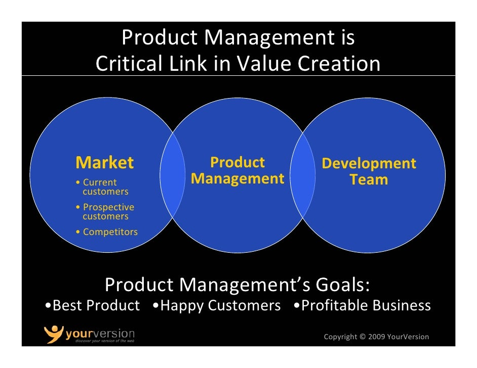 What's the Formula         for a Winning Product? A product that:    Meets customers' needs    Is better than other altern...
