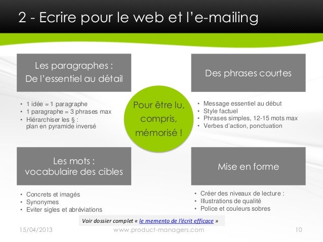 Newsletter site de rencontre