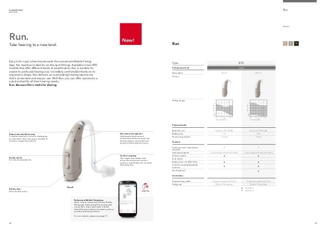 Signia Siemens Hearing Aid Product Portfolio