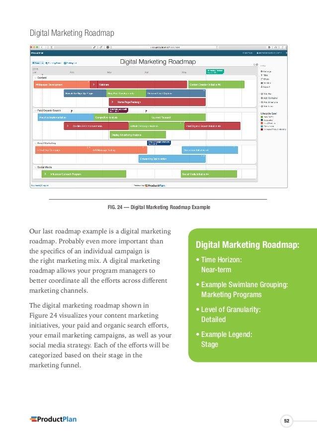software roadmap example