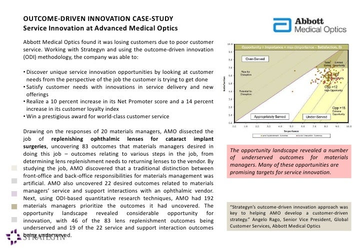Value Innovation By Chobani Case Solution & Answer