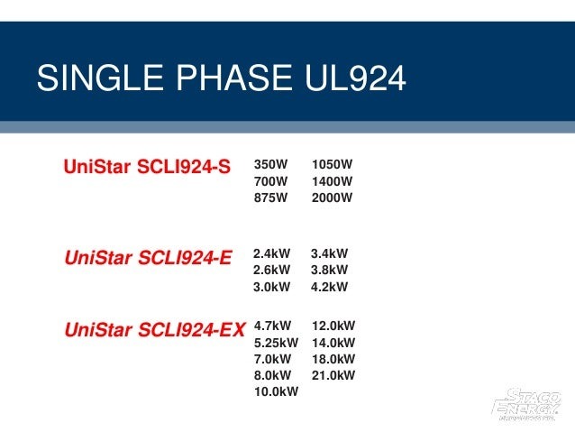 Product: UPS: UniStar SCLI924