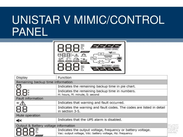 Product: UPS: UniStar V
