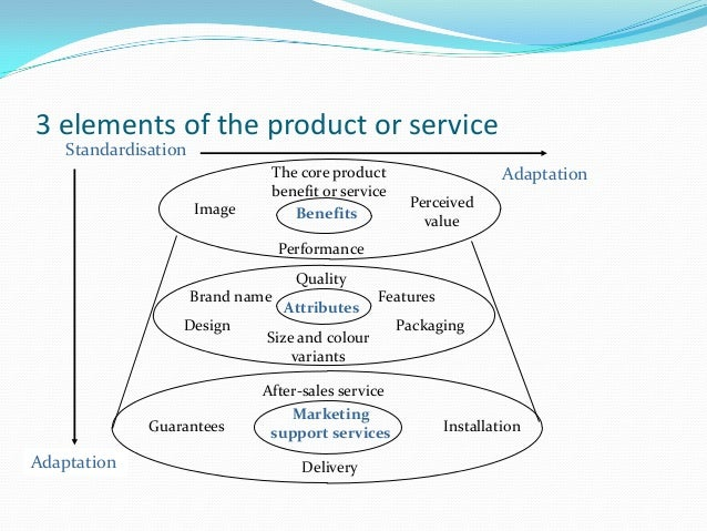3 elements of the product or service Benefits Attributes The core product benefit or service Image Perceived value Brand n...