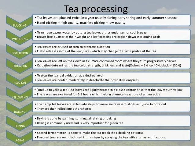 Product analysis tea