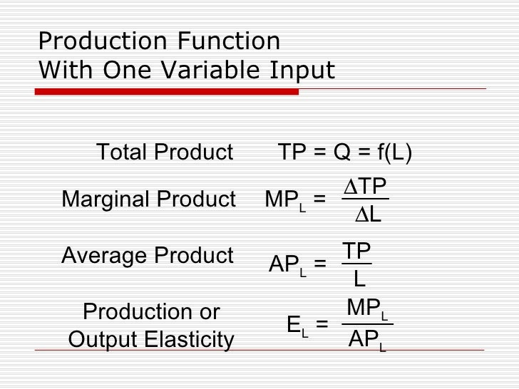 What Is the Relationship Between Elasticity amp Marginal