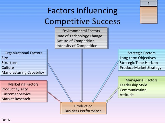 factors influencing ethical environment a service organisation Factors influencing decision making in a business environment seven external factors of business [ethical issues.