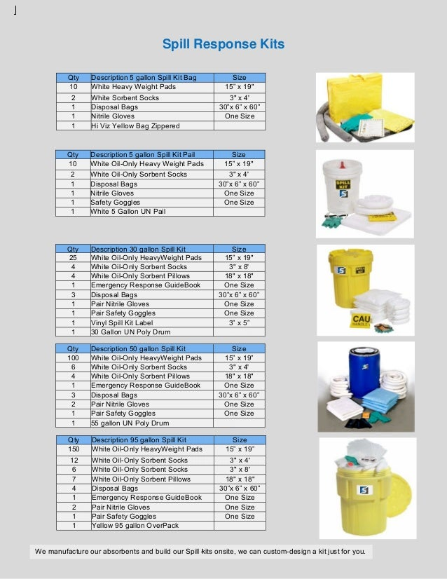 Est Product Portfolio For Oil Spill