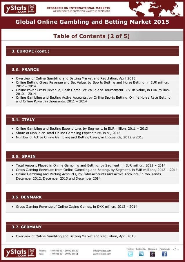 World gambling briefing 2012 sports gambling review