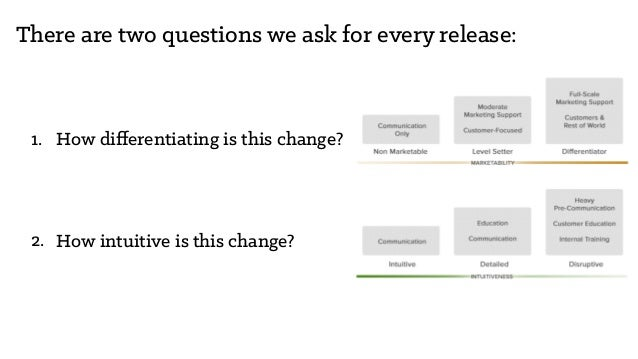 1. How differentiating is this change? 2. How intuitive is this change? There are two questions we ask for every release: