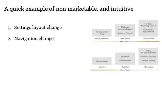 A quick example of non marketable, and intuitive 1. Settings layout change 2. Navigation change
