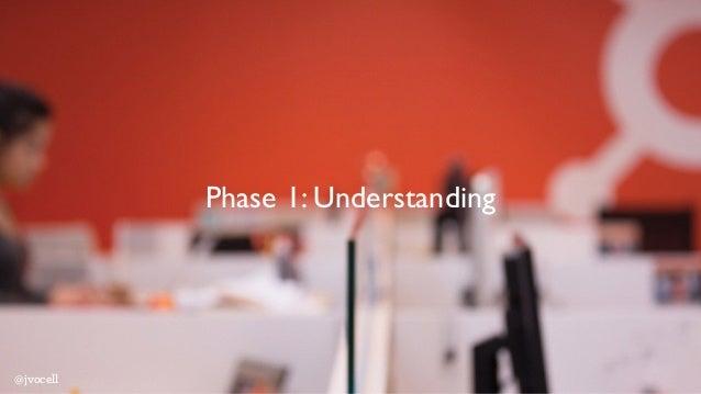 Phase 1: Understanding @jvocell