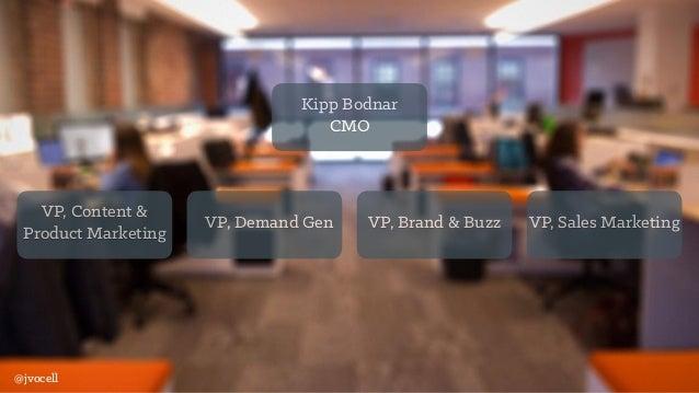 Kipp Bodnar CMO VP, Content & Product Marketing VP, Demand Gen VP, Brand & Buzz VP, Sales Marketing @jvocell