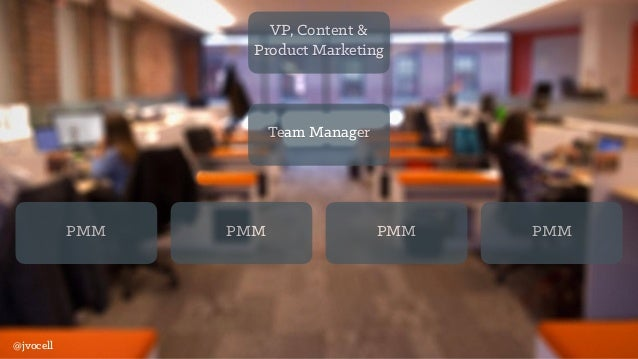 Team Manager PMM PMM PMM PMM @jvocell VP, Content & Product Marketing