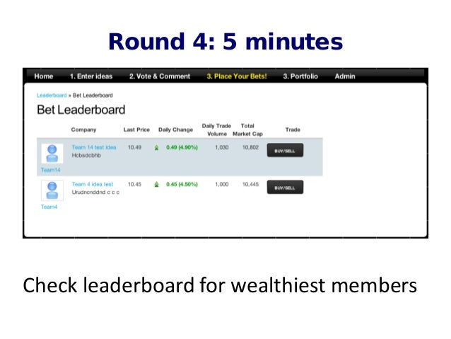 Round 4: 5 minutes Check leaderboard for wealthiest members